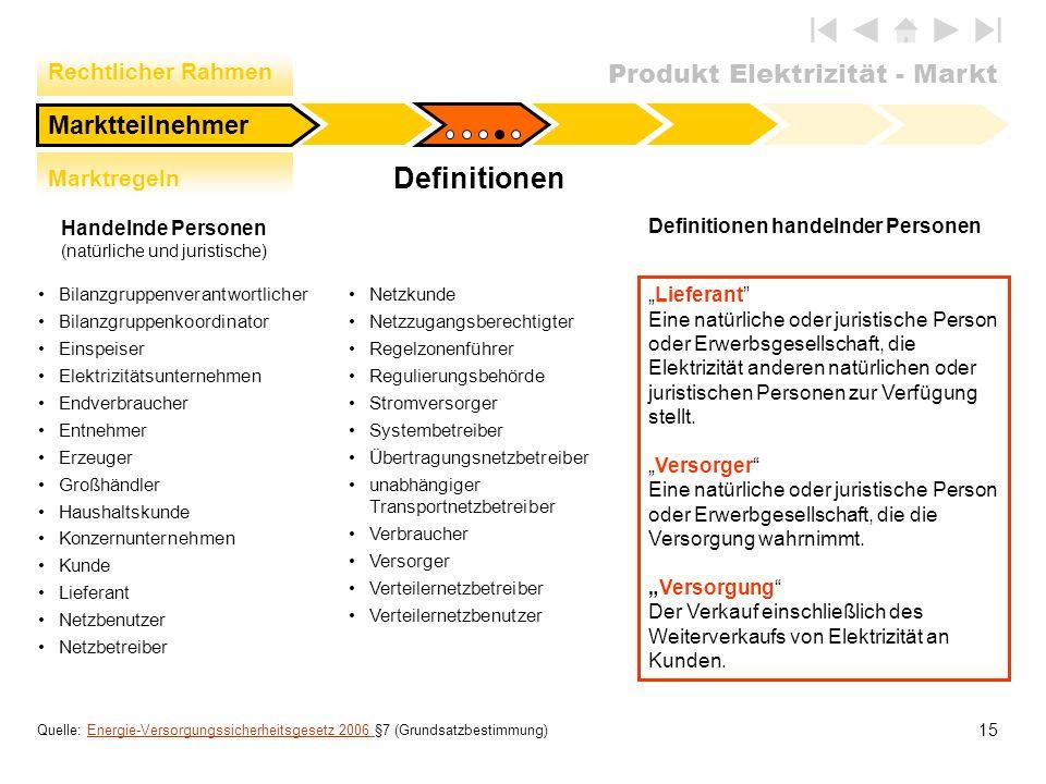Definitionen Marktteilnehmer Rechtlicher Rahmen Marktregeln