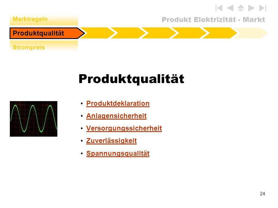 Produktqualität Produktqualität Produktdeklaration Anlagensicherheit