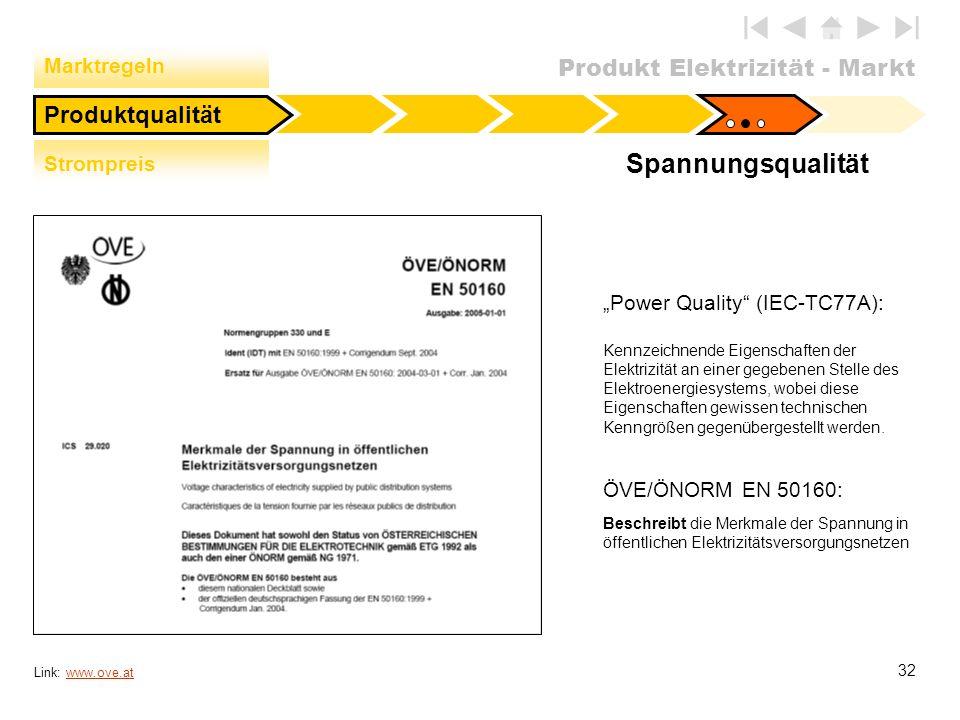 Spannungsqualität Produktqualität Marktregeln Strompreis