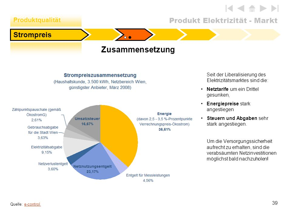 Zusammensetzung Strompreis Produktqualität