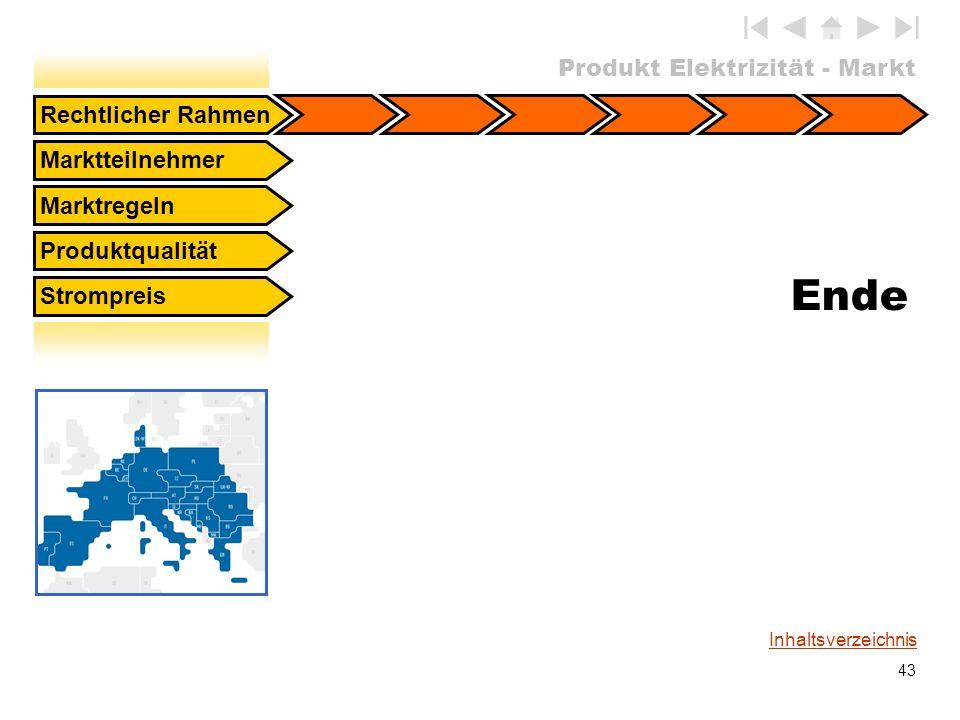 Ende Rechtlicher Rahmen Marktteilnehmer Marktregeln Produktqualität
