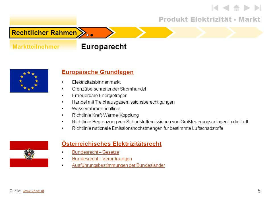 Europarecht Rechtlicher Rahmen Marktteilnehmer Europäische Grundlagen