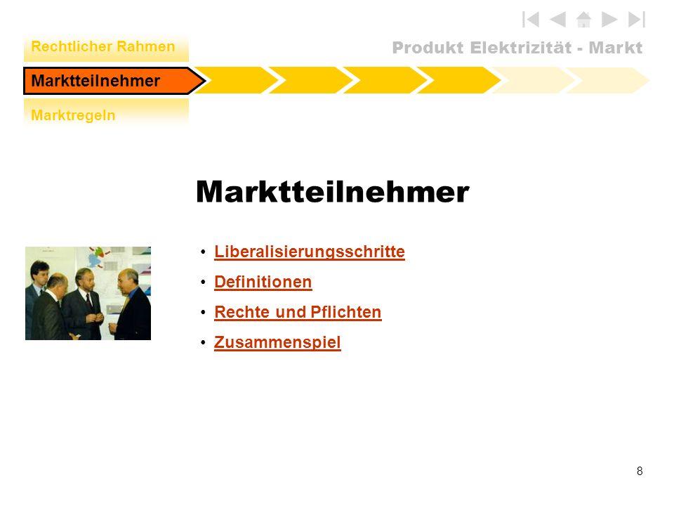 Marktteilnehmer Marktteilnehmer Liberalisierungsschritte Definitionen