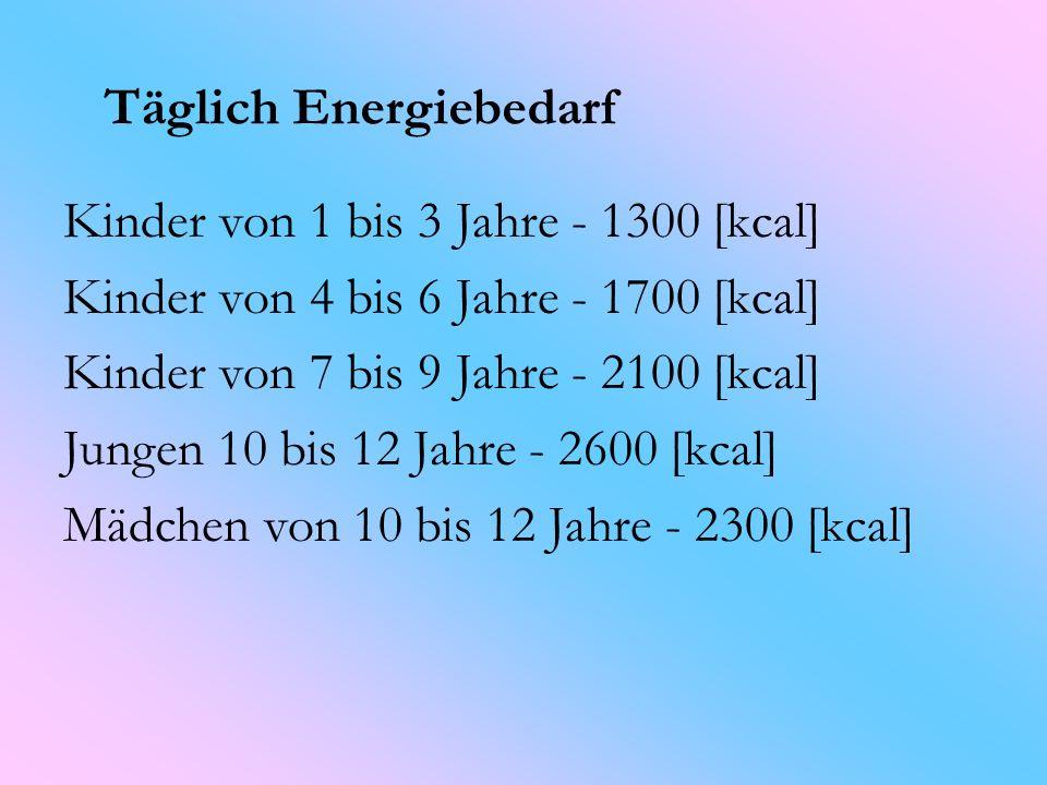 Täglich Energiebedarf