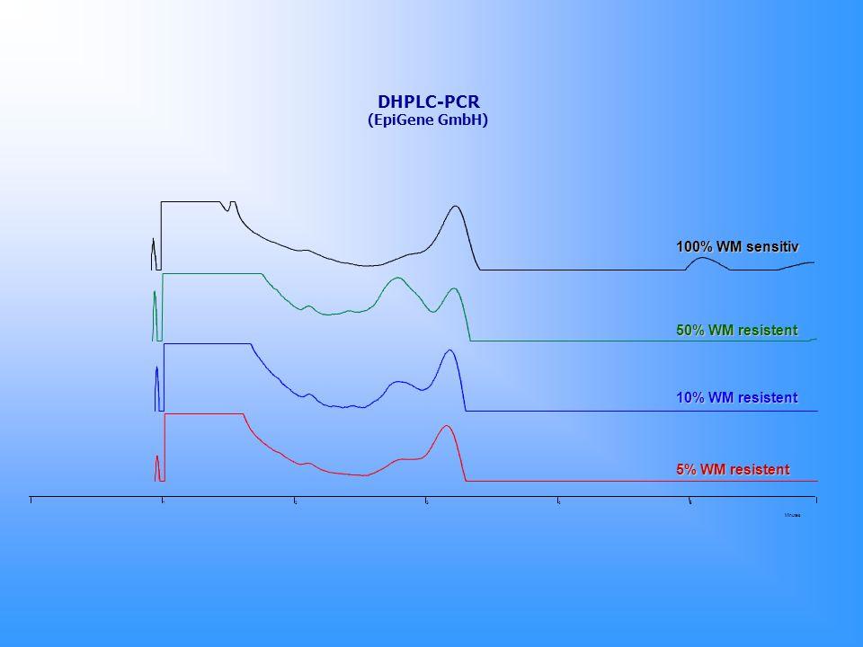 DHPLC-PCR (EpiGene GmbH) 100% WM sensitiv 50% WM resistent