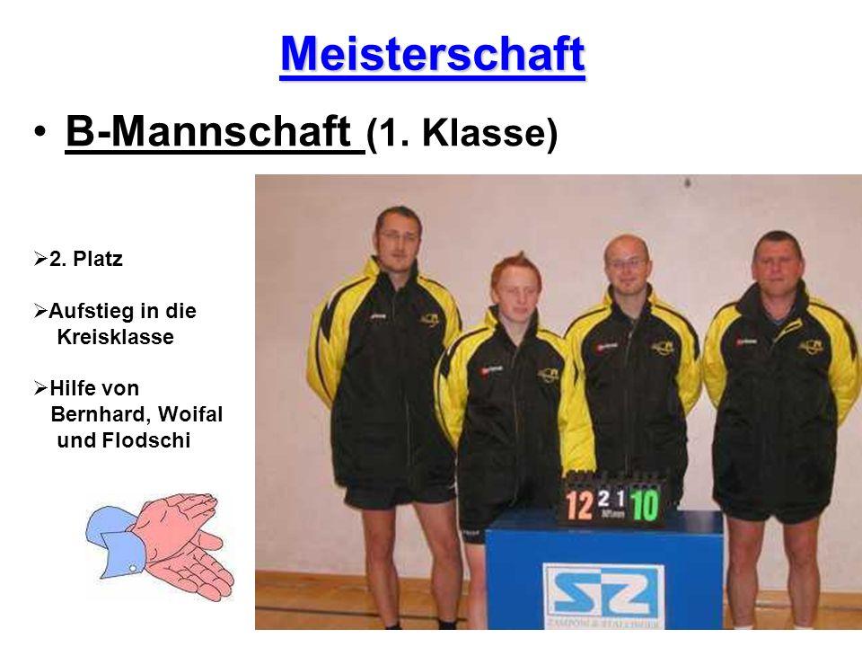 Meisterschaft B-Mannschaft (1. Klasse) 2. Platz