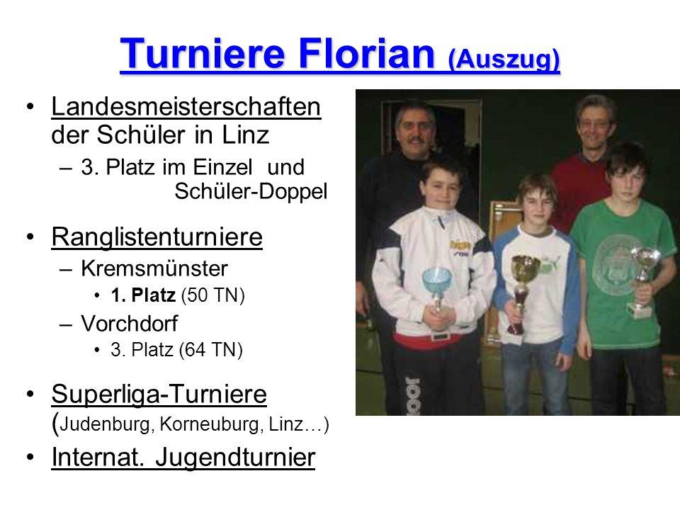 Turniere Florian (Auszug)