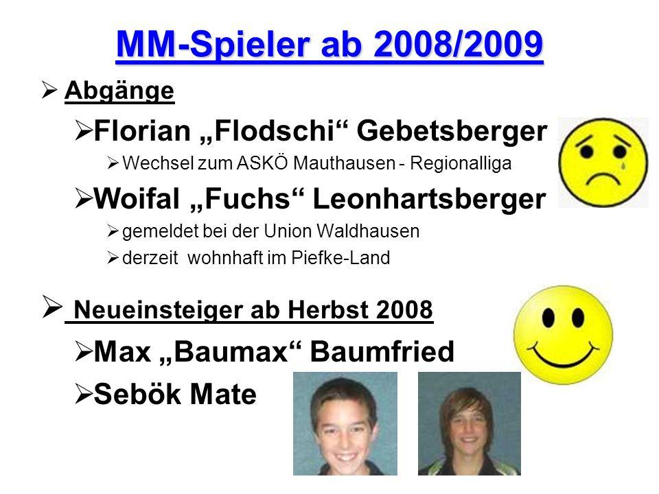 MM-Spieler ab 2008/2009 Neueinsteiger ab Herbst 2008