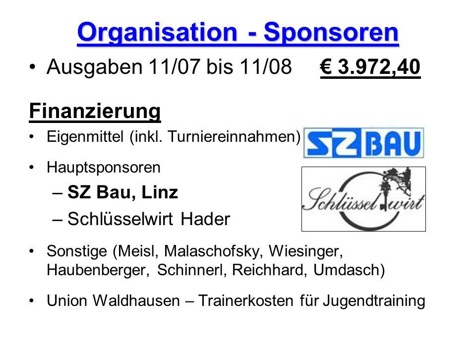 Organisation - Sponsoren