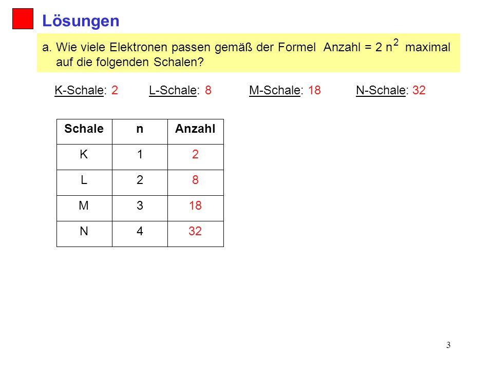 Lösungen Anzahl = 2 n. 2.