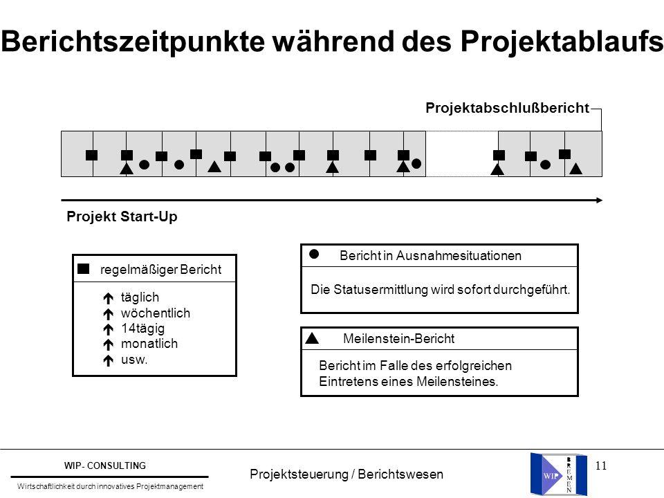 Berichtszeitpunkte während des Projektablaufs