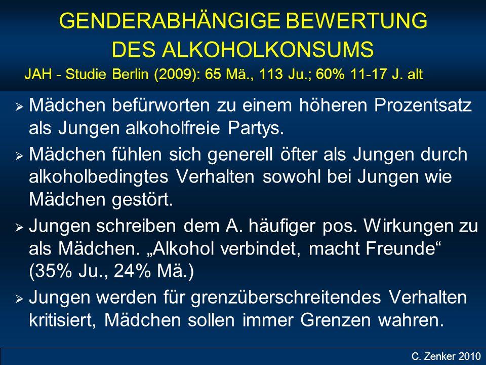GENDERABHÄNGIGE BEWERTUNG DES ALKOHOLKONSUMS JAH - Studie Berlin (2009): 65 Mä., 113 Ju.; 60% 11-17 J. alt