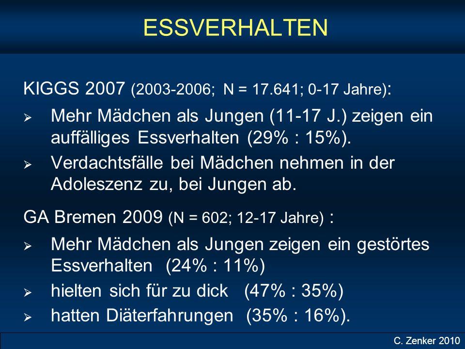 ESSVERHALTEN KIGGS 2007 (2003-2006; N = 17.641; 0-17 Jahre):