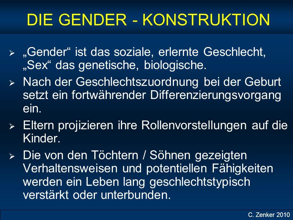 DIE GENDER - KONSTRUKTION