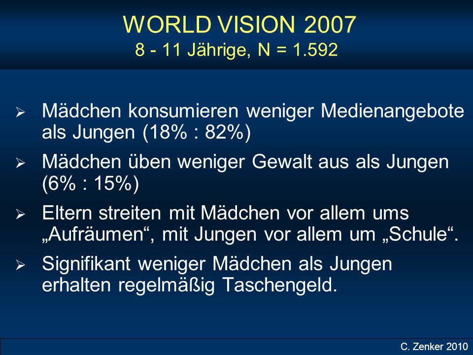 WORLD VISION 2007 8 - 11 Jährige, N = 1.592
