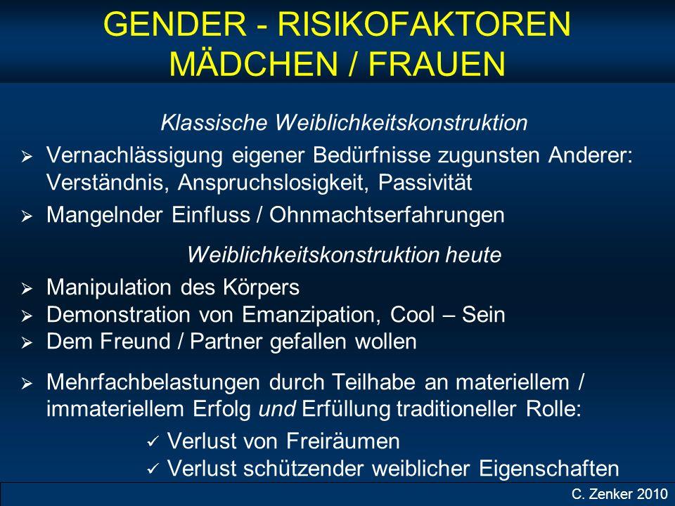 GENDER - RISIKOFAKTOREN MÄDCHEN / FRAUEN