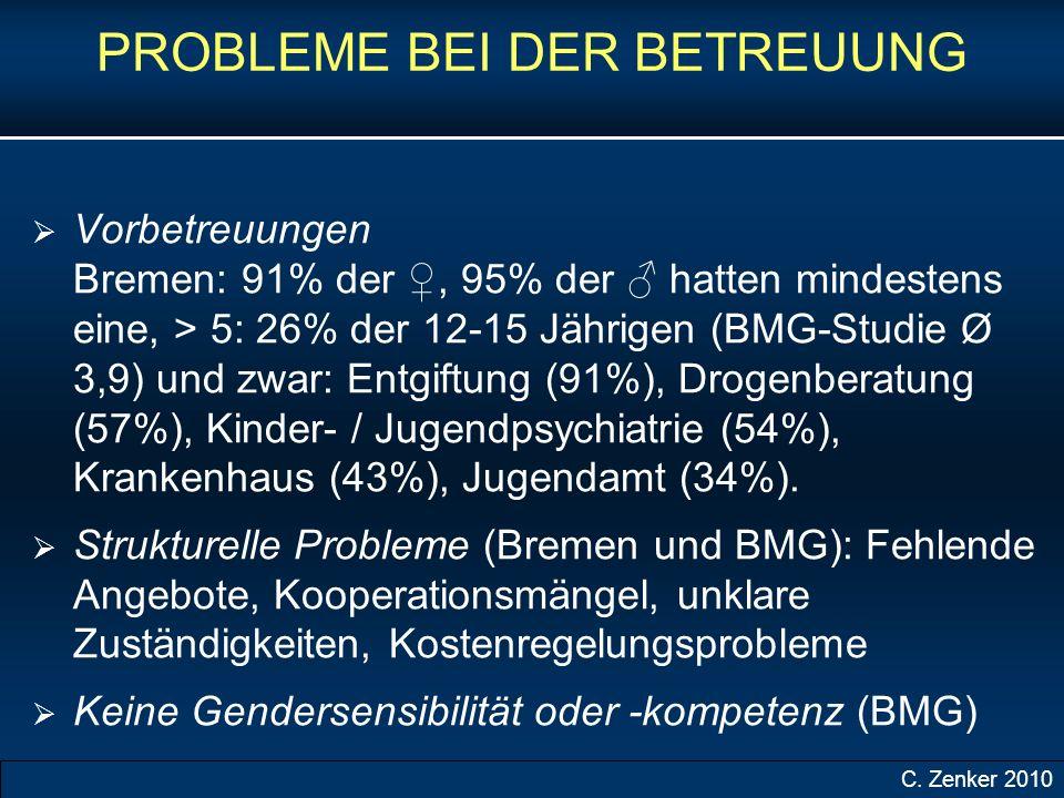 PROBLEME BEI DER BETREUUNG