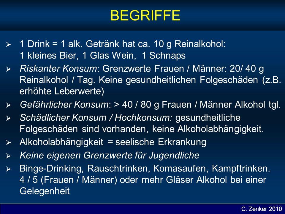 Gefährlicher Konsum: > 40 / 80 g Frauen / Männer Alkohol tgl.