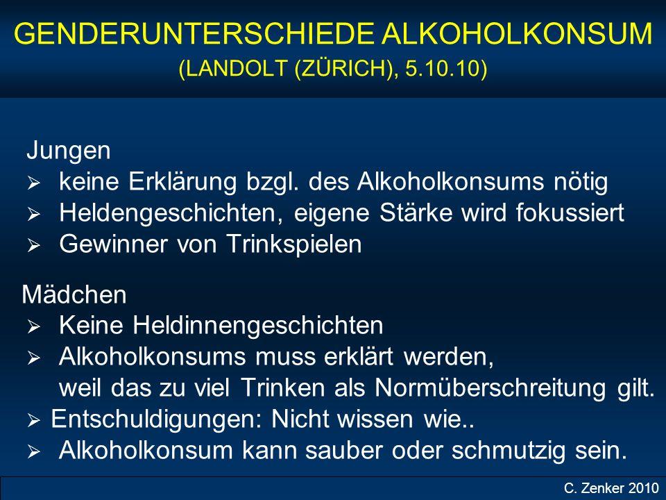 GENDERUNTERSCHIEDE ALKOHOLKONSUM (LANDOLT (ZÜRICH), 5.10.10)