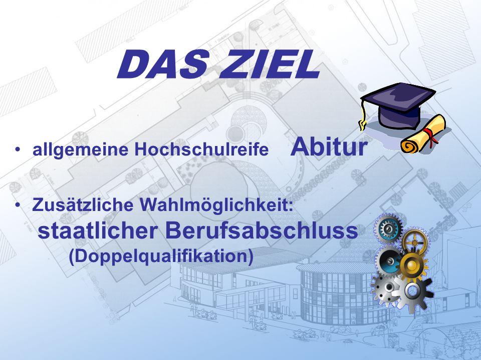 DAS ZIEL allgemeine Hochschulreife Abitur
