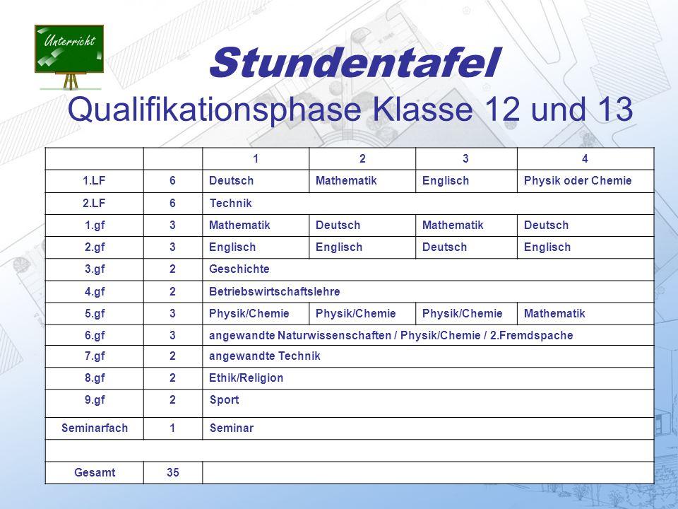 Stundentafel Qualifikationsphase Klasse 12 und 13
