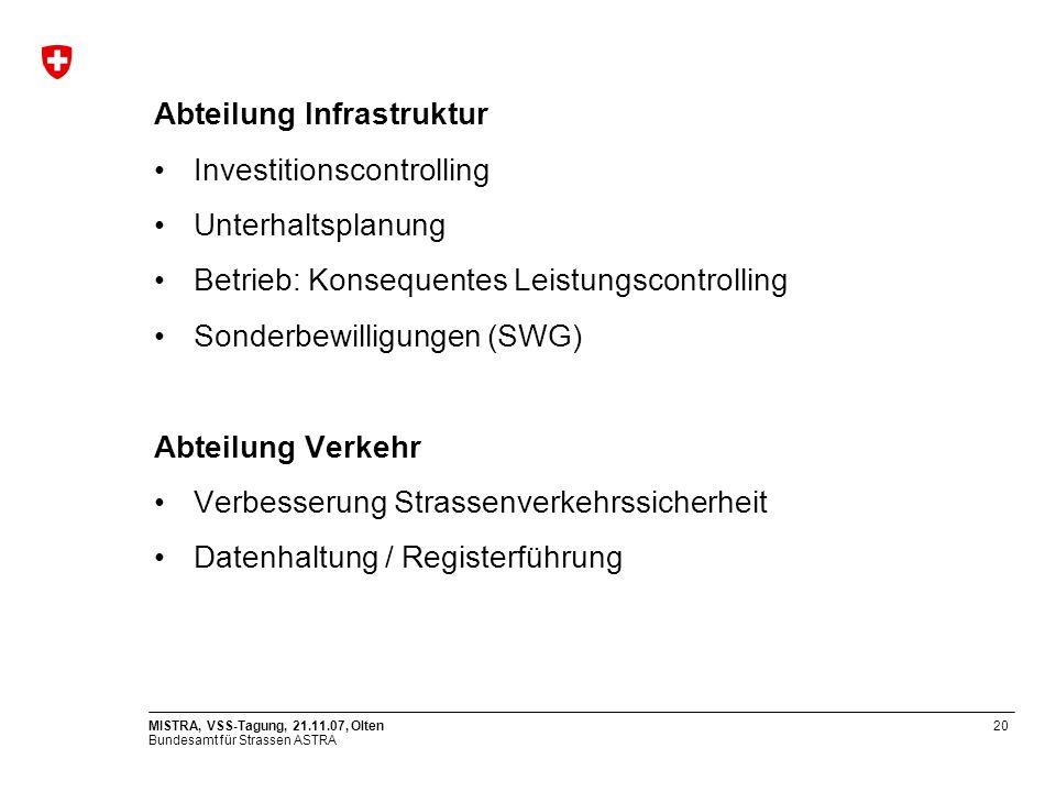 Abteilung Infrastruktur Investitionscontrolling Unterhaltsplanung