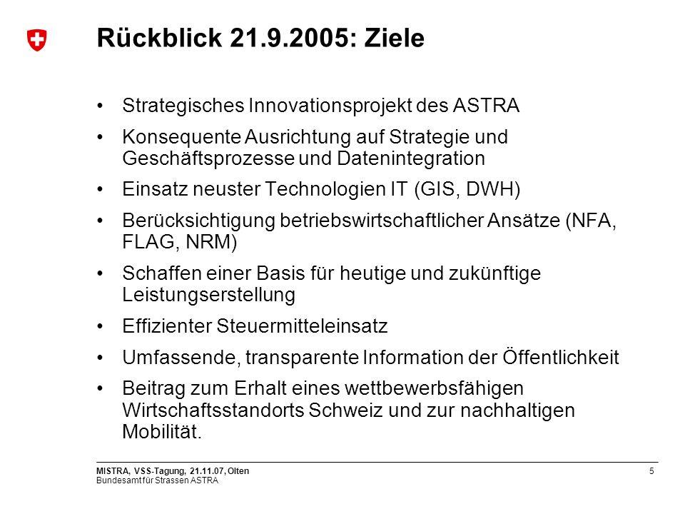Rückblick 21.9.2005: Ziele Strategisches Innovationsprojekt des ASTRA