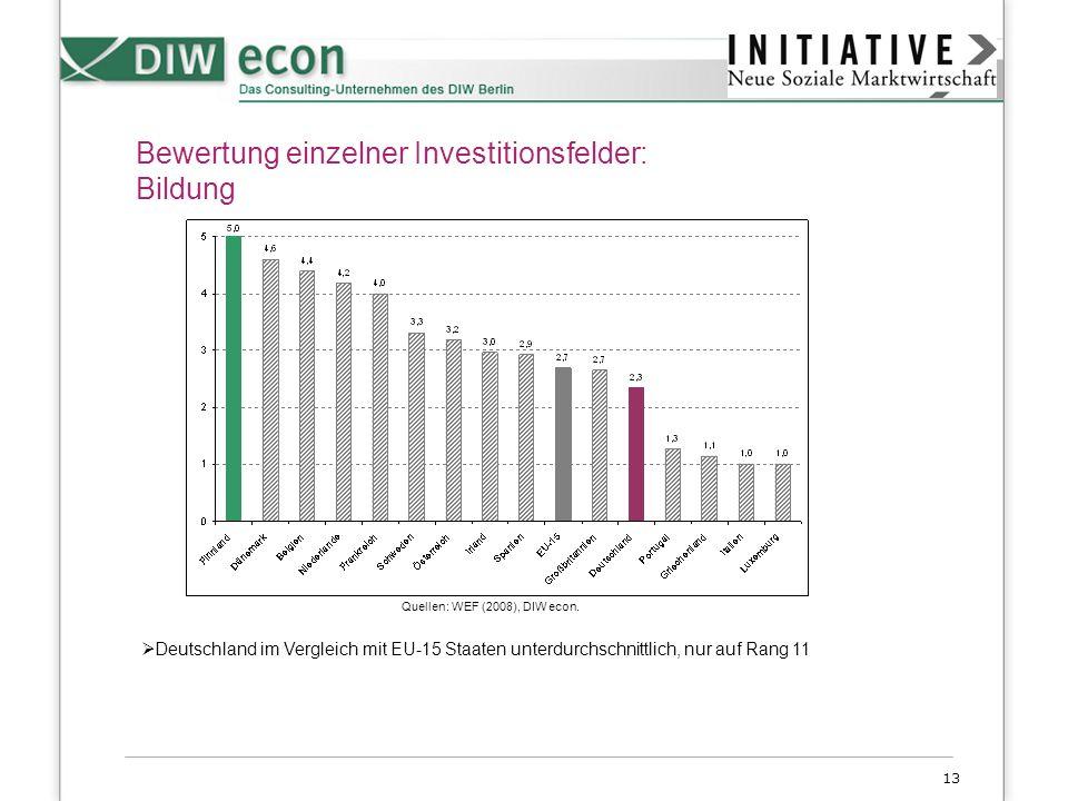 Bewertung einzelner Investitionsfelder: Bildung