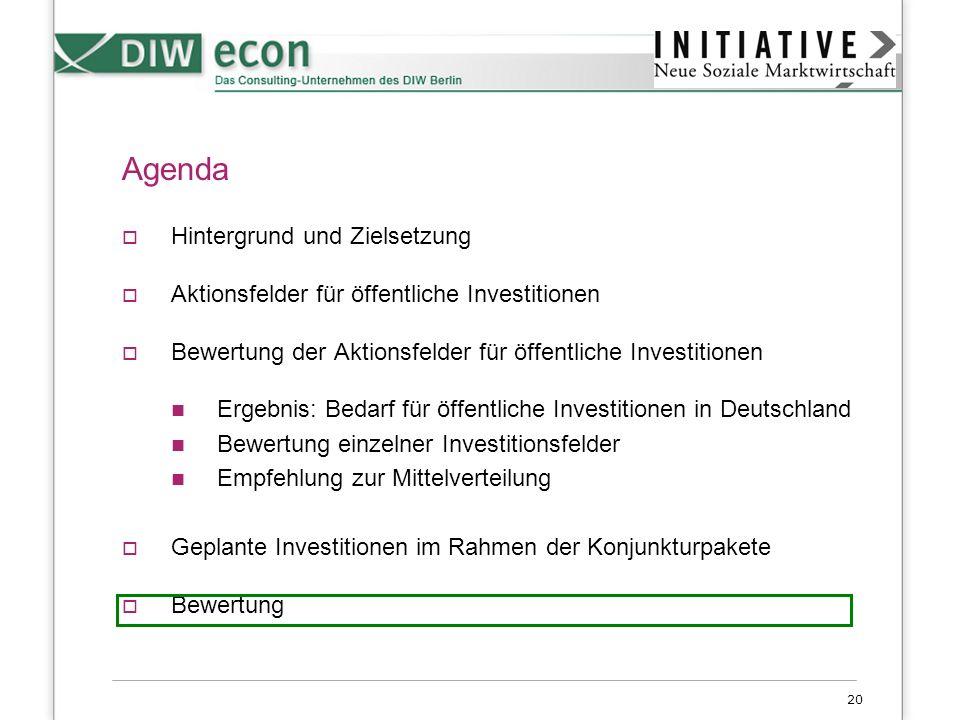 Agenda Hintergrund und Zielsetzung