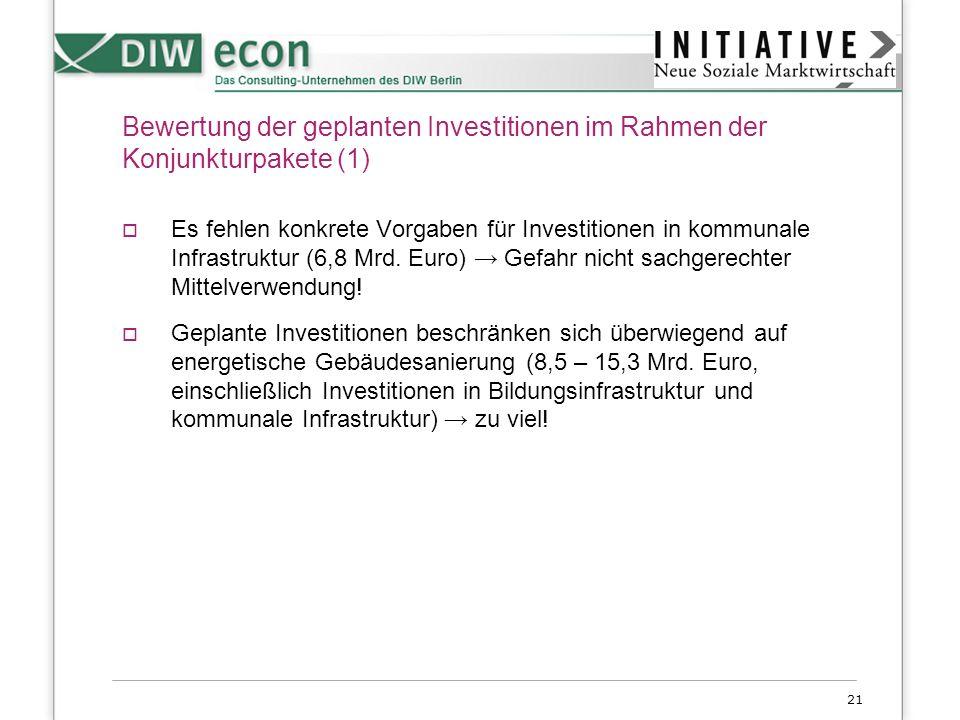 Bewertung der geplanten Investitionen im Rahmen der Konjunkturpakete (1)
