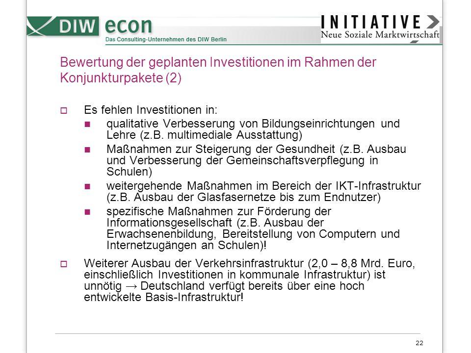 Bewertung der geplanten Investitionen im Rahmen der Konjunkturpakete (2)