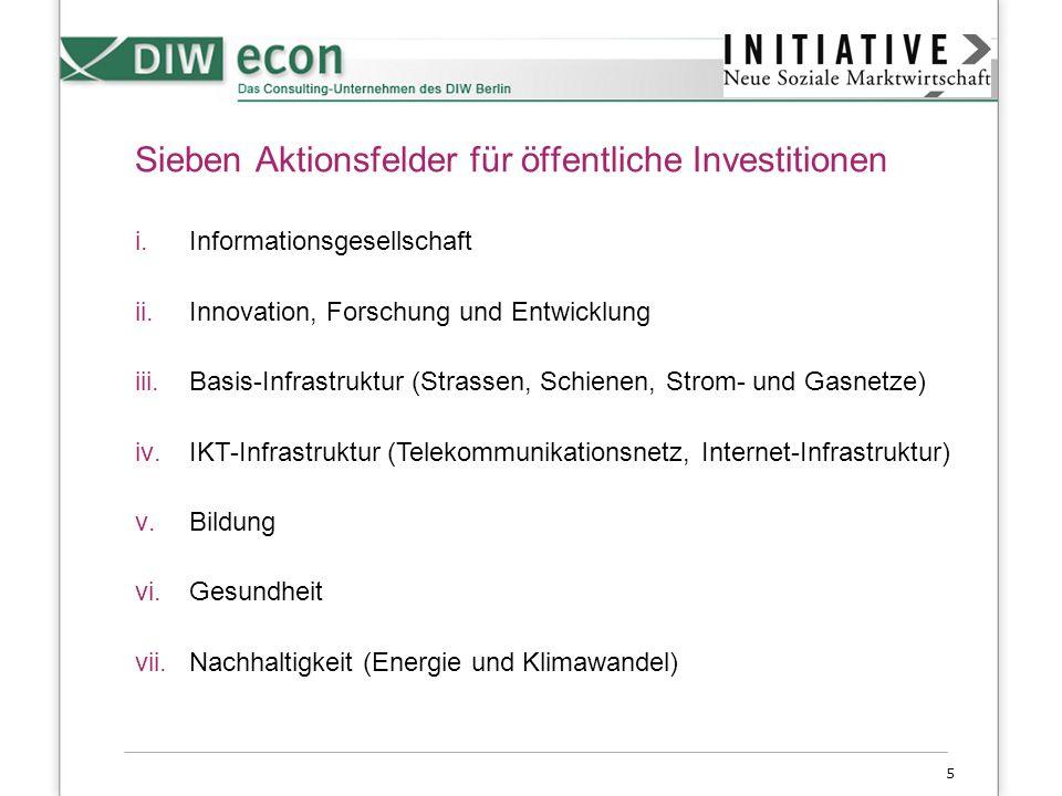 Sieben Aktionsfelder für öffentliche Investitionen