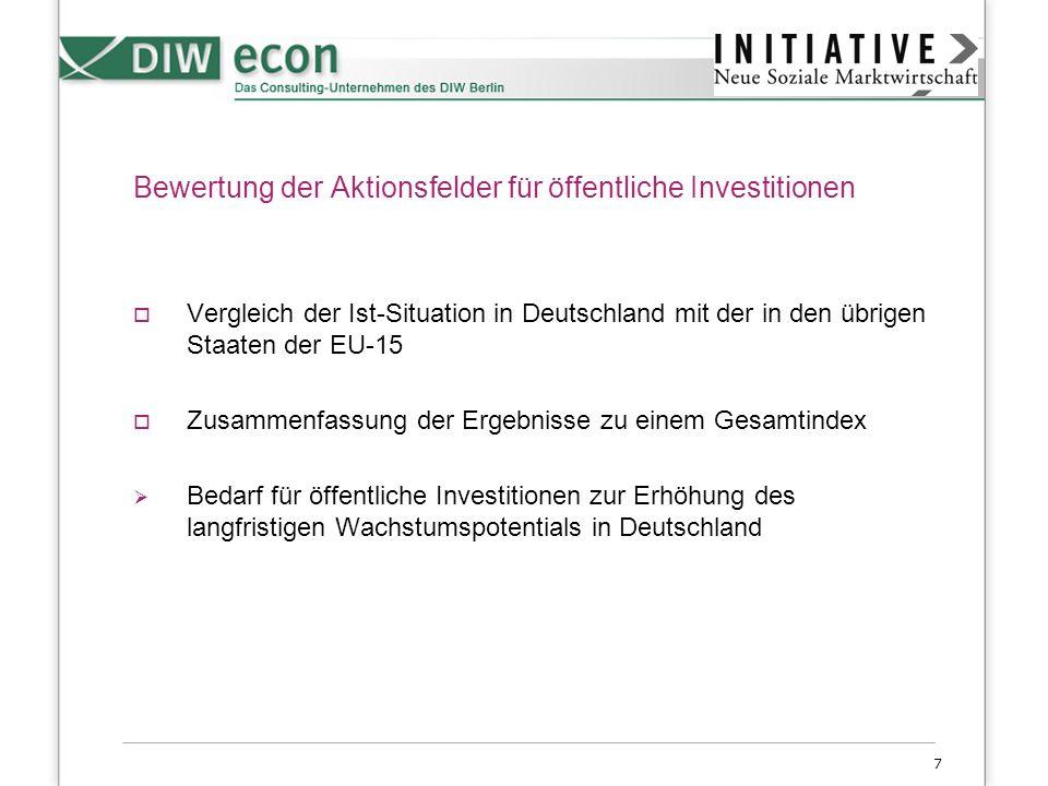 Bewertung der Aktionsfelder für öffentliche Investitionen