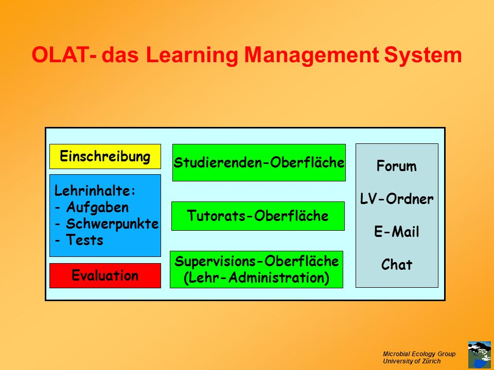OLAT- das Learning Management System
