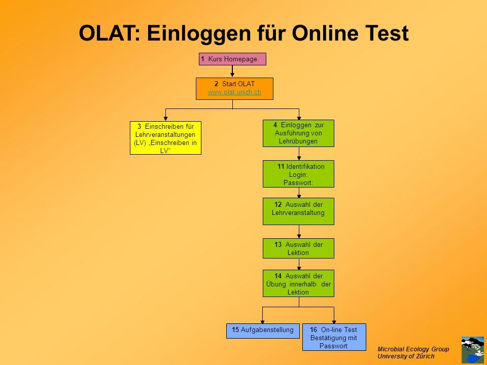 OLAT: Einloggen für Online Test