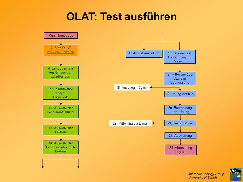 OLAT: Test ausführen 4 Einloggen zur Ausführung von Lehrübungen