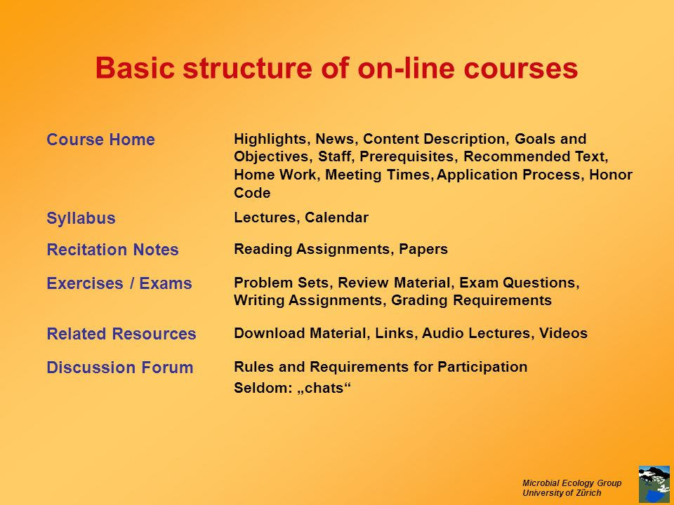 Basic structure of on-line courses