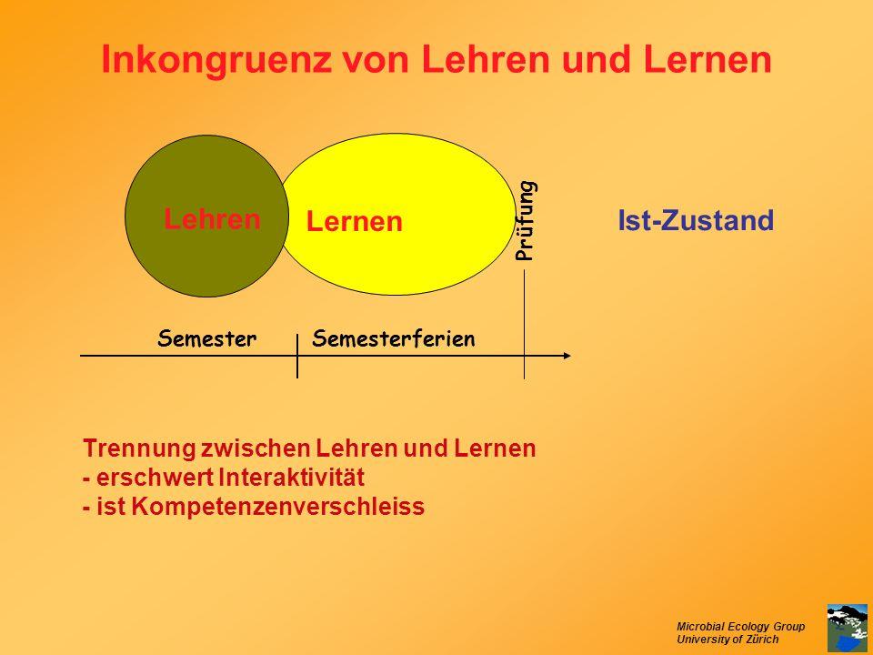 Inkongruenz von Lehren und Lernen