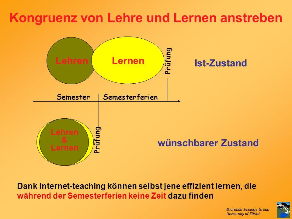 Kongruenz von Lehre und Lernen anstreben