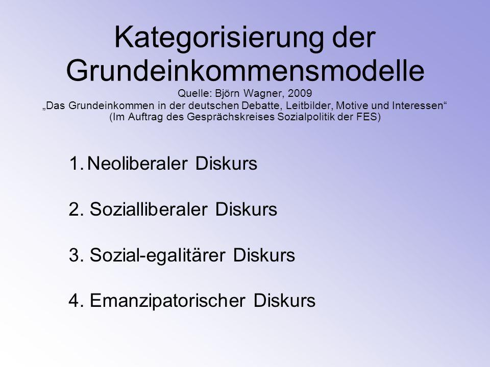 """Kategorisierung der Grundeinkommensmodelle Quelle: Björn Wagner, 2009 """"Das Grundeinkommen in der deutschen Debatte, Leitbilder, Motive und Interessen (Im Auftrag des Gesprächskreises Sozialpolitik der FES)"""