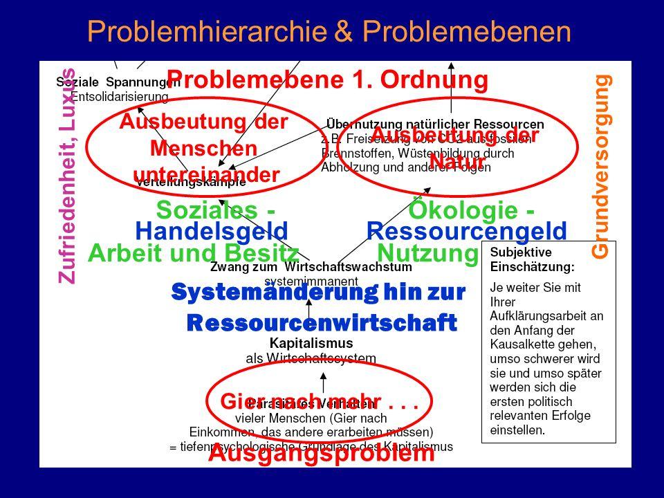 Systemänderung hin zur Ressourcenwirtschaft