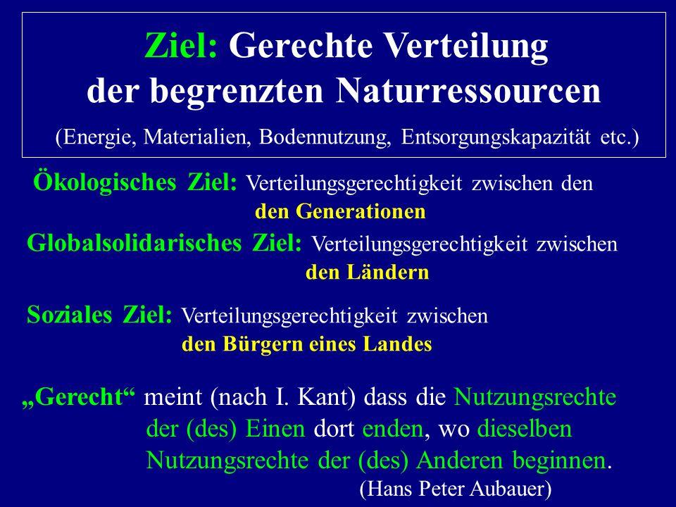 Ziel: Gerechte Verteilung der begrenzten Naturressourcen (Energie, Materialien, Bodennutzung, Entsorgungskapazität etc.)