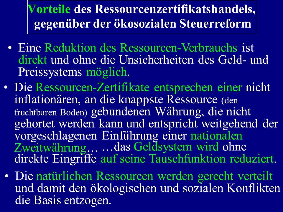 Vorteile des Ressourcenzertifikatshandels,