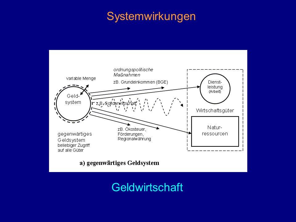 Systemwirkungen Geldwirtschaft