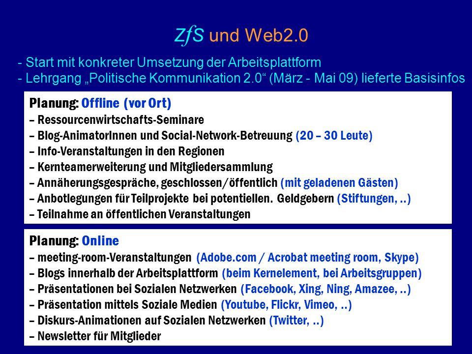 ZfS und Web2.0 Planung: Offline (vor Ort) Planung: Online