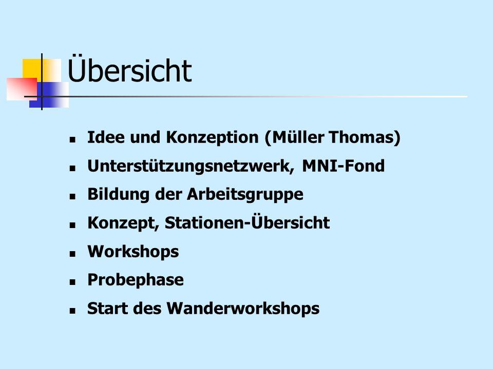 Übersicht Idee und Konzeption (Müller Thomas)