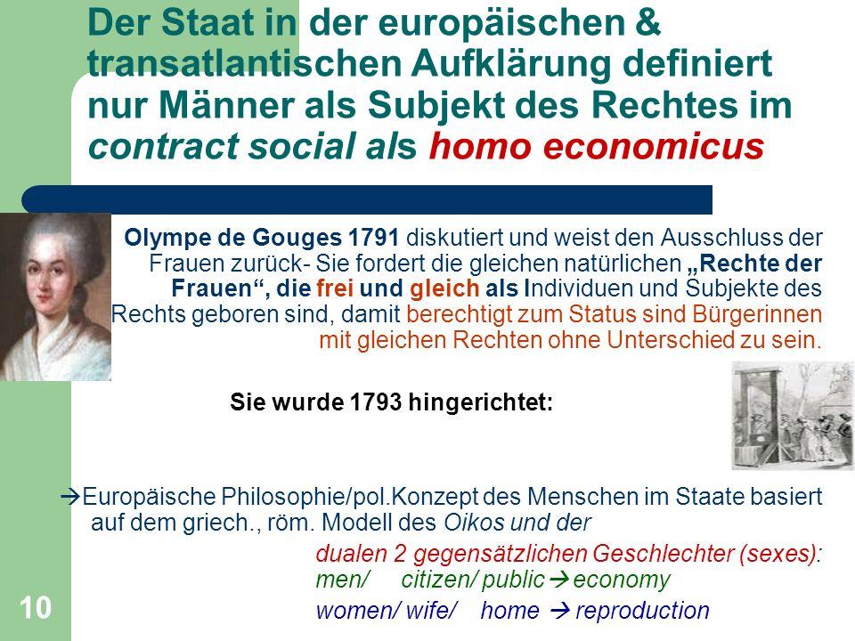Der Staat in der europäischen & transatlantischen Aufklärung definiert nur Männer als Subjekt des Rechtes im contract social als homo economicus