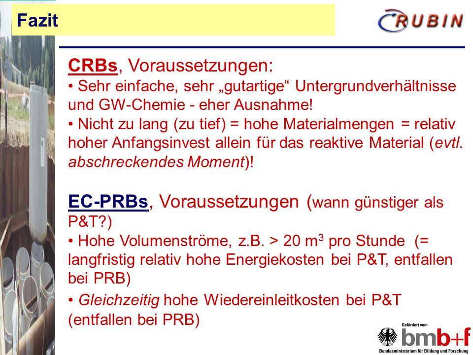 CRBs, Voraussetzungen: