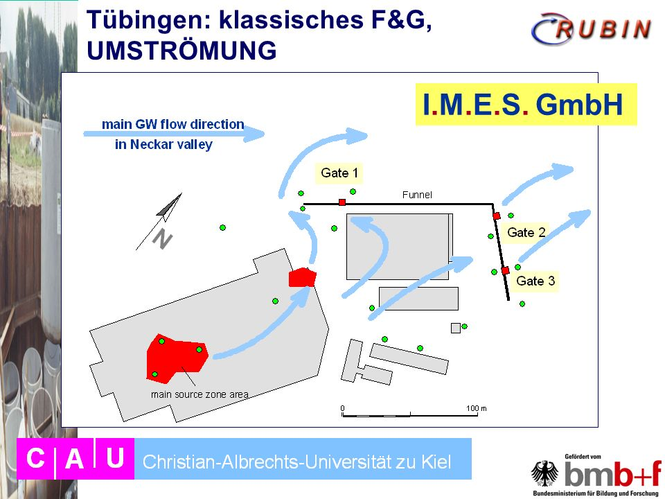 Tübingen: klassisches F&G, UMSTRÖMUNG