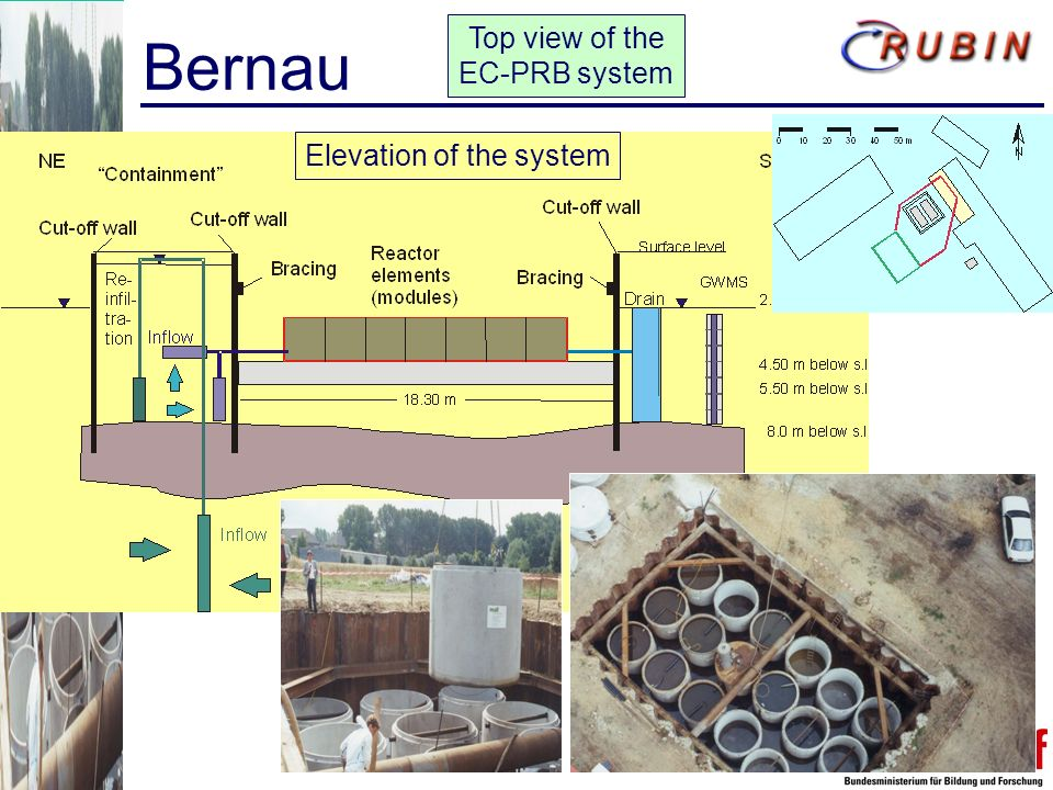 Bernau Top view of the EC-PRB system Elevation of the system